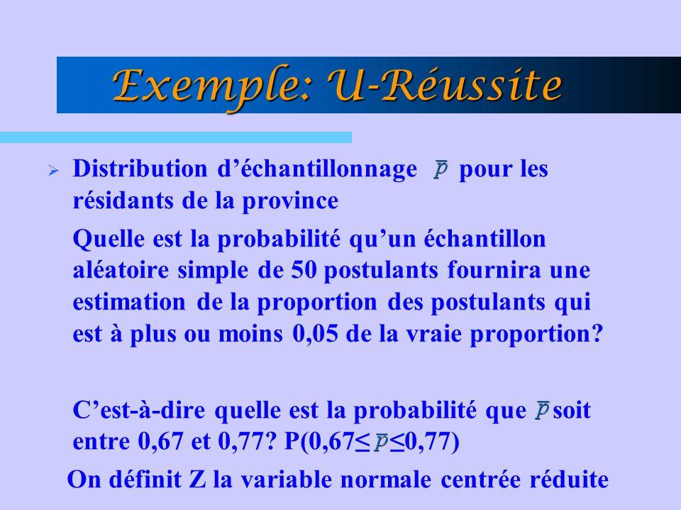Distribution déchantillonnage pour les résidants de la province Quelle est la probabilité quun échantillon aléatoire simple de 50 postulants fournira