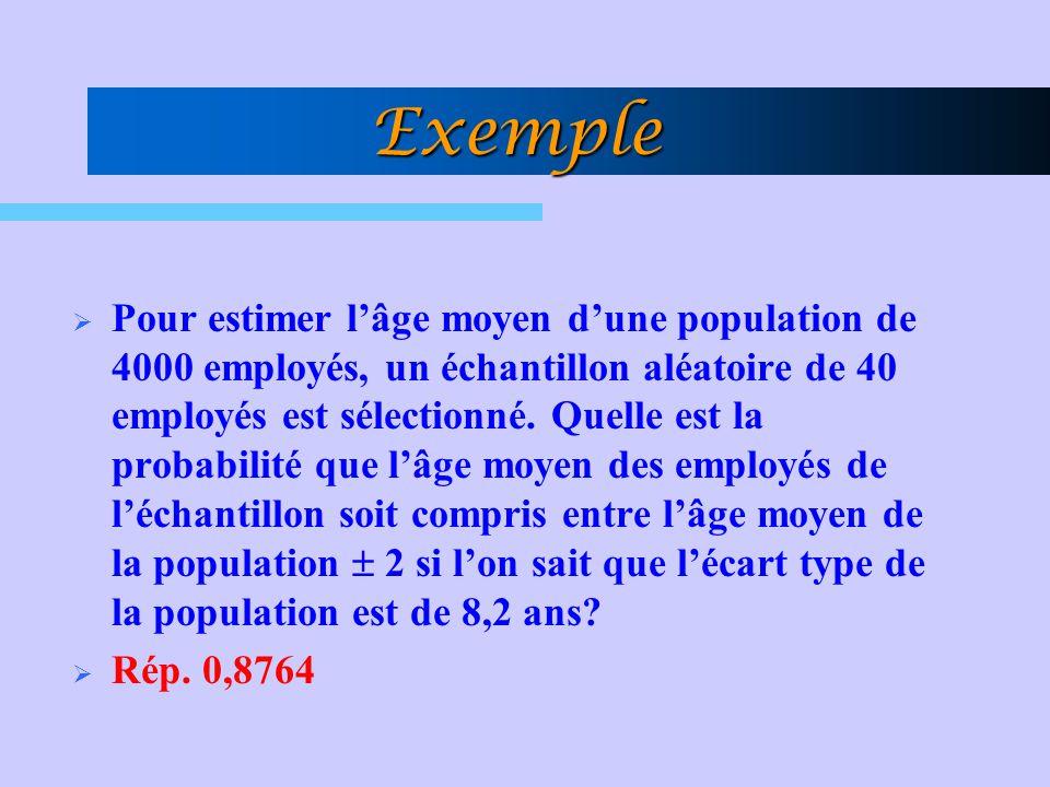 Exemple Pour estimer lâge moyen dune population de 4000 employés, un échantillon aléatoire de 40 employés est sélectionné. Quelle est la probabilité q
