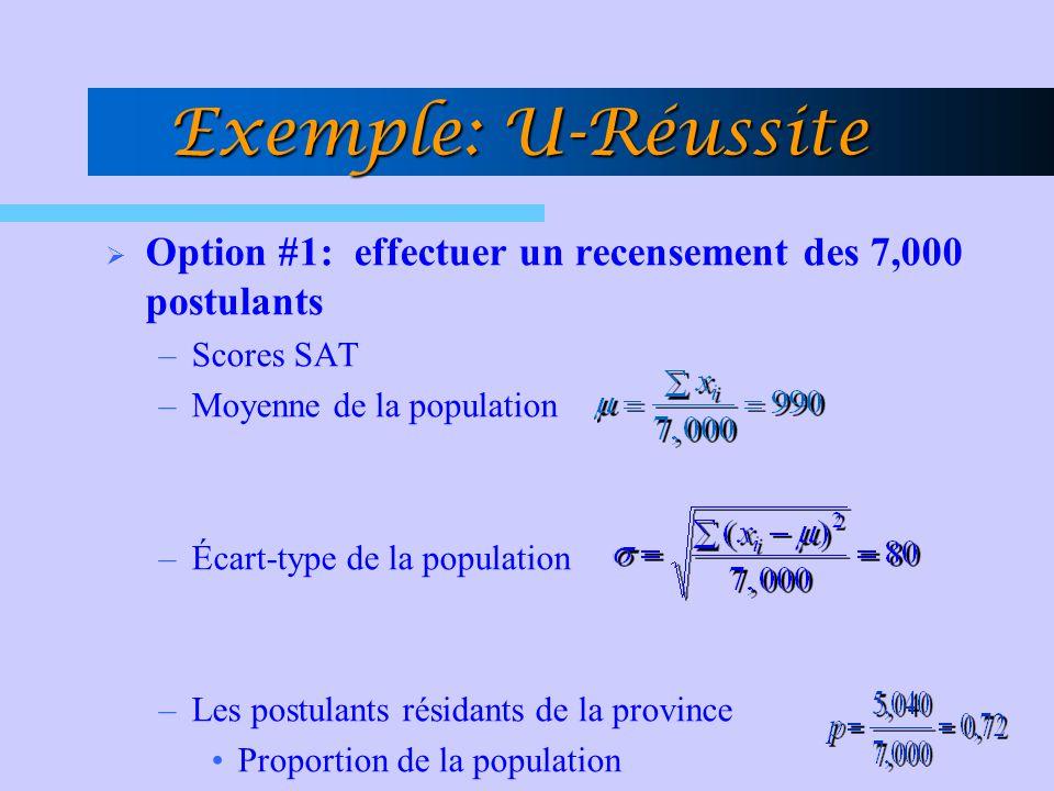 Option #1: effectuer un recensement des 7,000 postulants –Scores SAT –Moyenne de la population –Écart-type de la population –Les postulants résidants