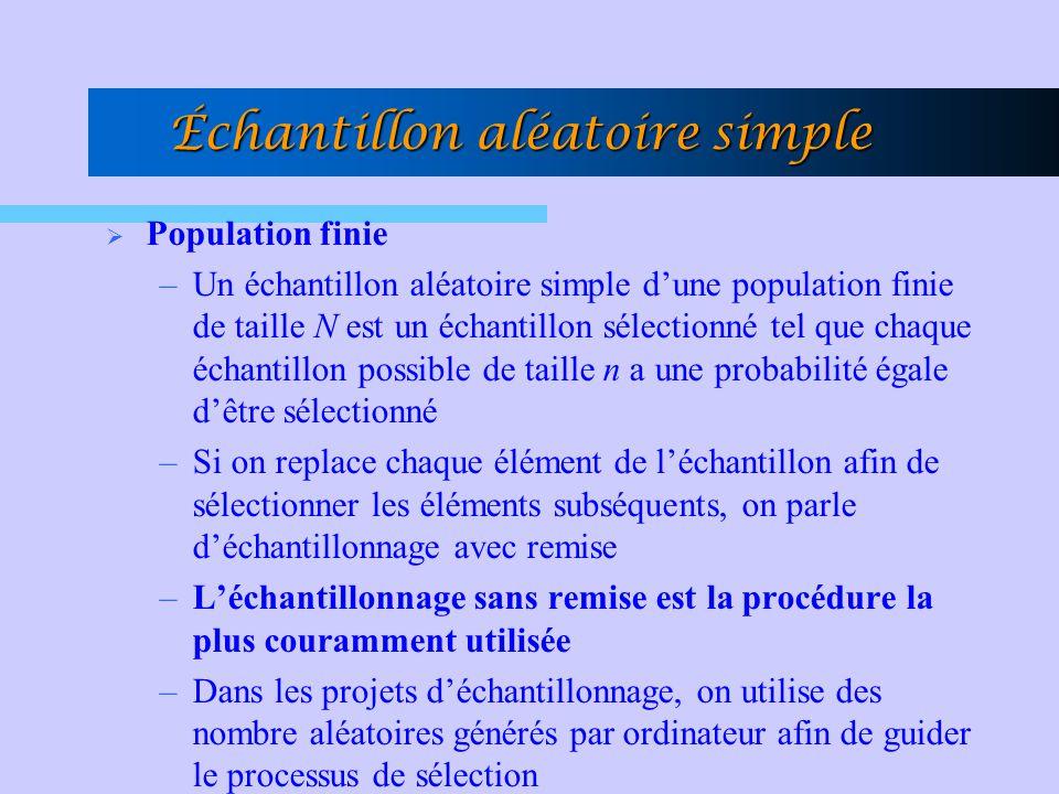 Échantillon aléatoire simple Population finie –Un échantillon aléatoire simple dune population finie de taille N est un échantillon sélectionné tel qu