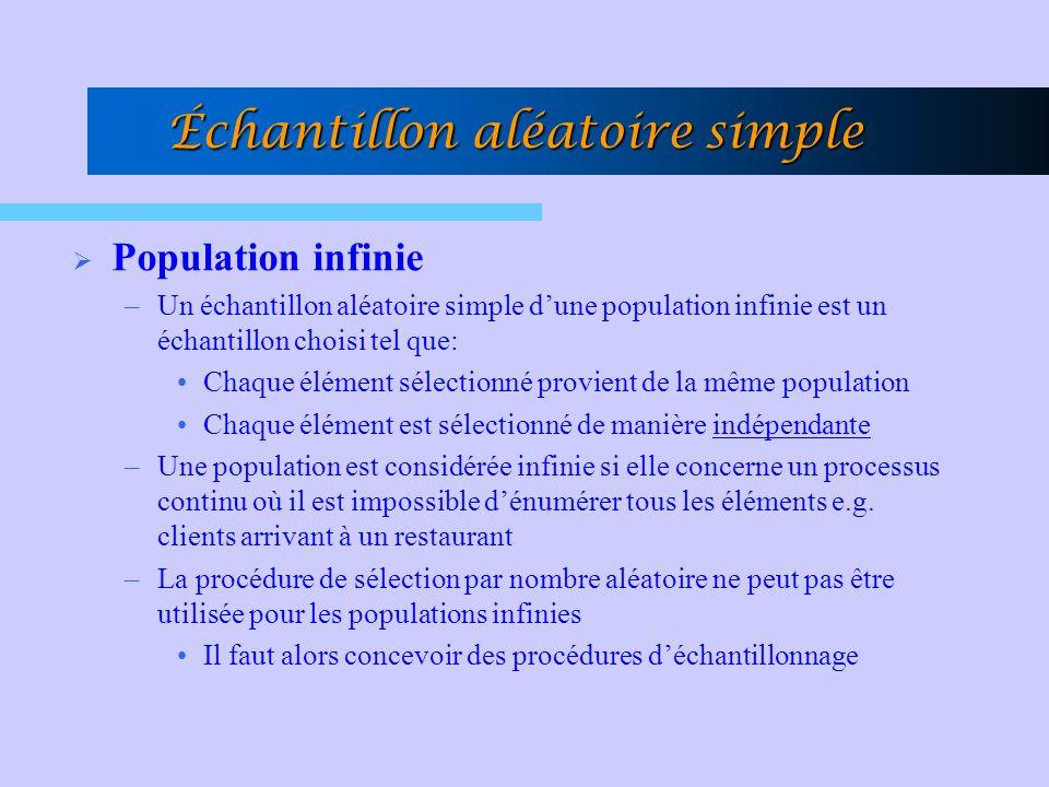 Population infinie –Un échantillon aléatoire simple dune population infinie est un échantillon choisi tel que: Chaque élément sélectionné provient de