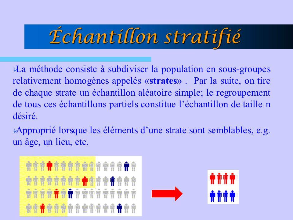 La méthode consiste à subdiviser la population en sous-groupes relativement homogènes appelés «strates». Par la suite, on tire de chaque strate un éch