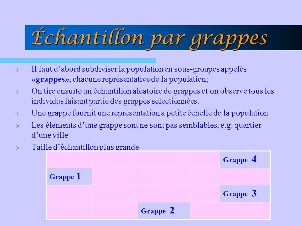 Il faut dabord subdiviser la population en sous-groupes appelés «grappes», chacune représentative de la population; On tire ensuite un échantillon alé