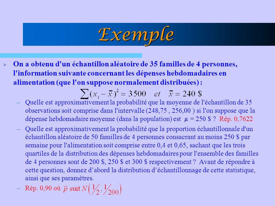 Exemple On a obtenu d'un échantillon aléatoire de 35 familles de 4 personnes, l'information suivante concernant les dépenses hebdomadaires en alimenta