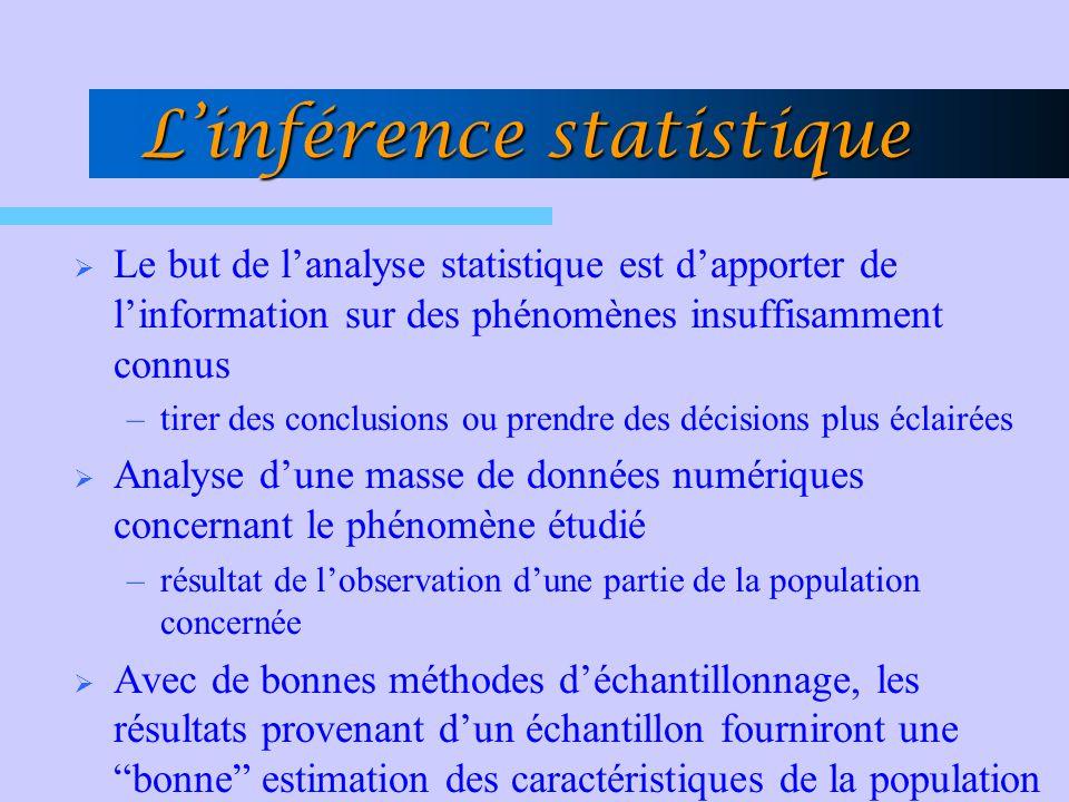 Linférence regroupe lensemble des méthodes qui, à partir dun échantillon prélevé de la population, permettent de tirer des conclusions soit sur les paramètres dune variable étudiée dans cette population, soit sur la distribution ou tout autre aspect de cette variable.