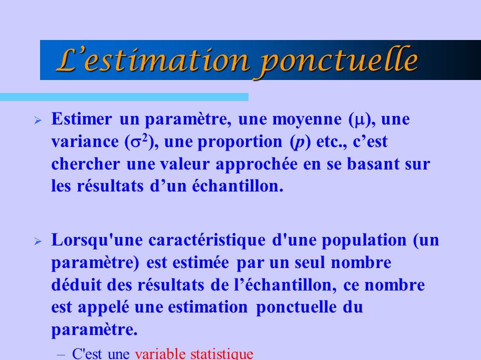 Estimations ponctuelles – comme estimateur ponctuel de –s comme estimateur ponctuel de – comme estimateur ponctuel de p Note: Dautres nombres aléatoires auraient identifié dautres postulants Exemple: U-Réussite