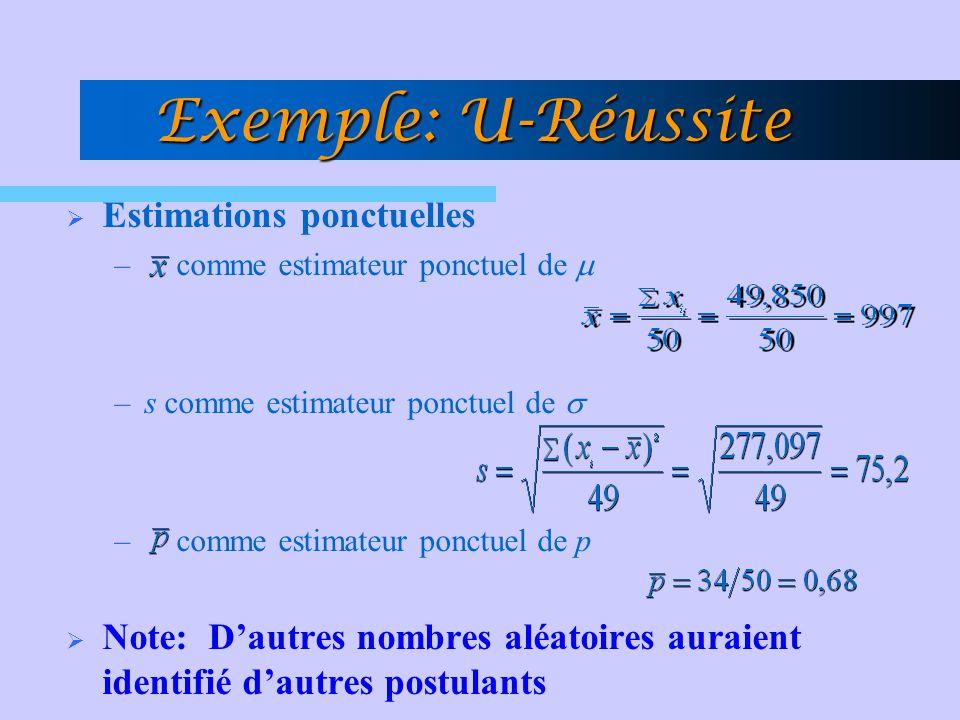 Estimations ponctuelles – comme estimateur ponctuel de –s comme estimateur ponctuel de – comme estimateur ponctuel de p Note: Dautres nombres aléatoir