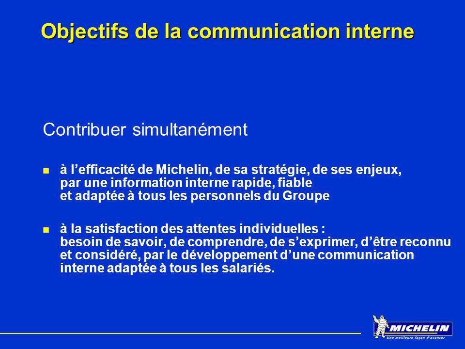 Objectifs de la communication interne Contribuer simultanément à lefficacité de Michelin, de sa stratégie, de ses enjeux, par une information interne