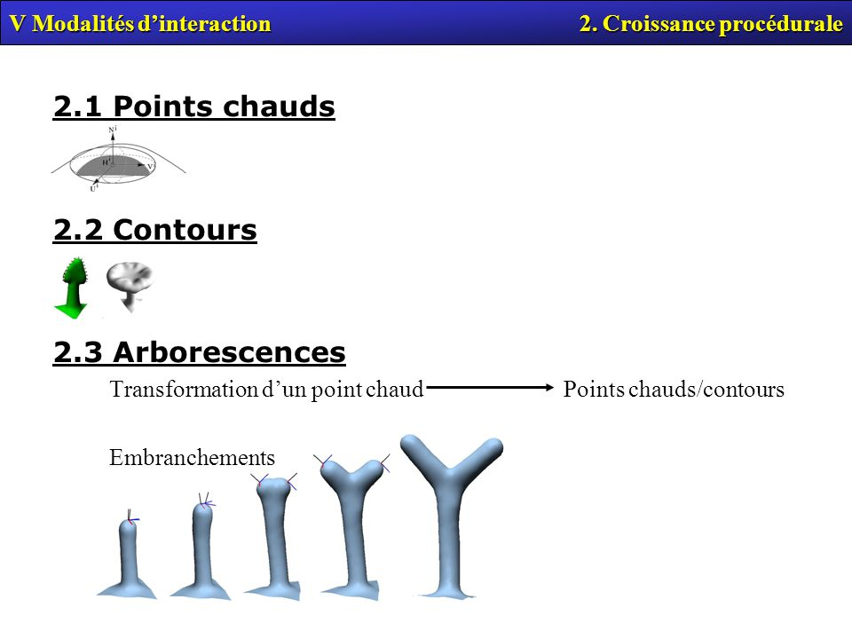 2.1 Points chauds 2.2 Contours 2.3 Arborescences Transformation dun point chaudPoints chauds/contours Embranchements V Modalités dinteraction 2. Crois