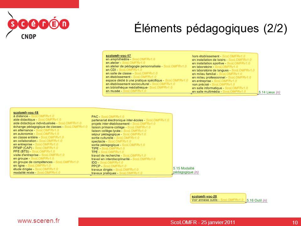 www.sceren.fr ScoLOMFR - 25 janvier 2011 10 Éléments pédagogiques (2/2)