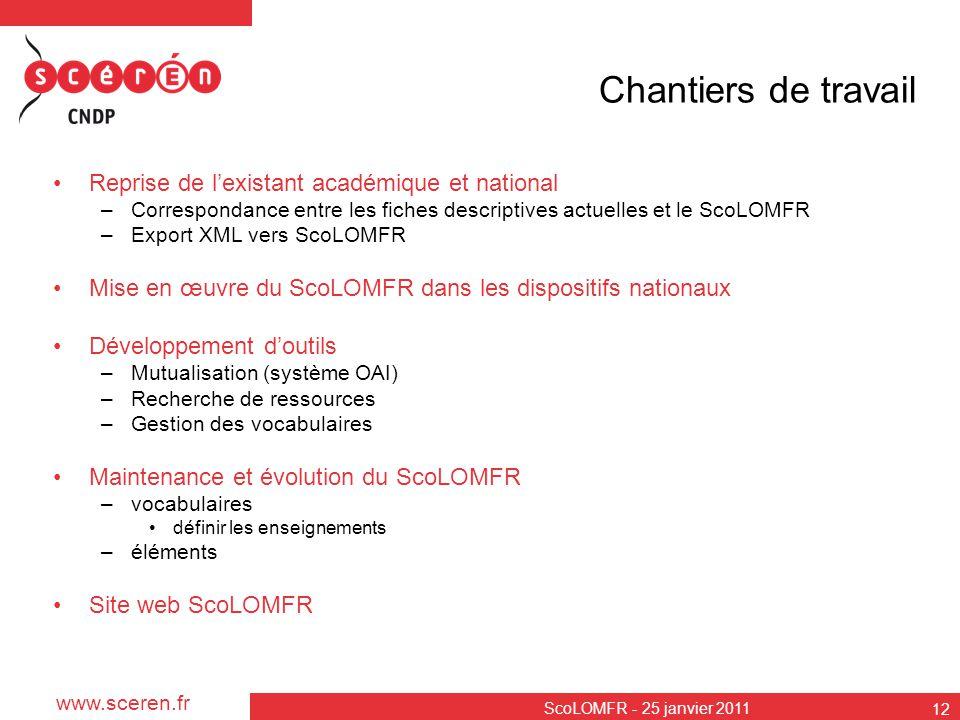 www.sceren.fr ScoLOMFR - 25 janvier 2011 12 Chantiers de travail Reprise de lexistant académique et national –Correspondance entre les fiches descript