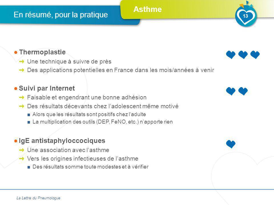 Asthme Thermoplastie Une technique à suivre de près Des applications potentielles en France dans les mois/années à venir Suivi par Internet Faisable e