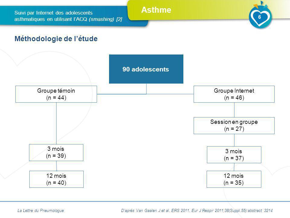 Asthme La Lettre du PneumologueDaprès Van Gaalen J et al. ERS 2011. Eur J Respir 2011;38(Suppl.55):abstract 3214 6 Suivi par Internet des adolescents
