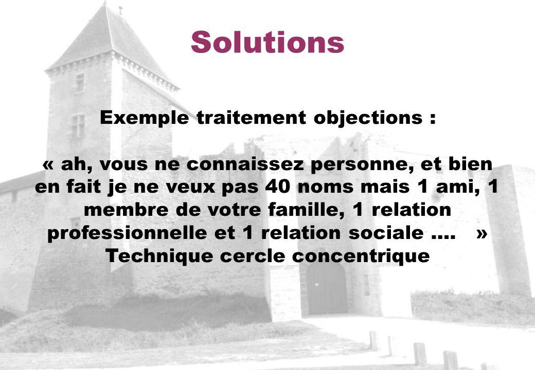Solutions Exemple traitement objections : « ah, vous ne connaissez personne, et bien en fait je ne veux pas 40 noms mais 1 ami, 1 membre de votre famille, 1 relation professionnelle et 1 relation sociale ….