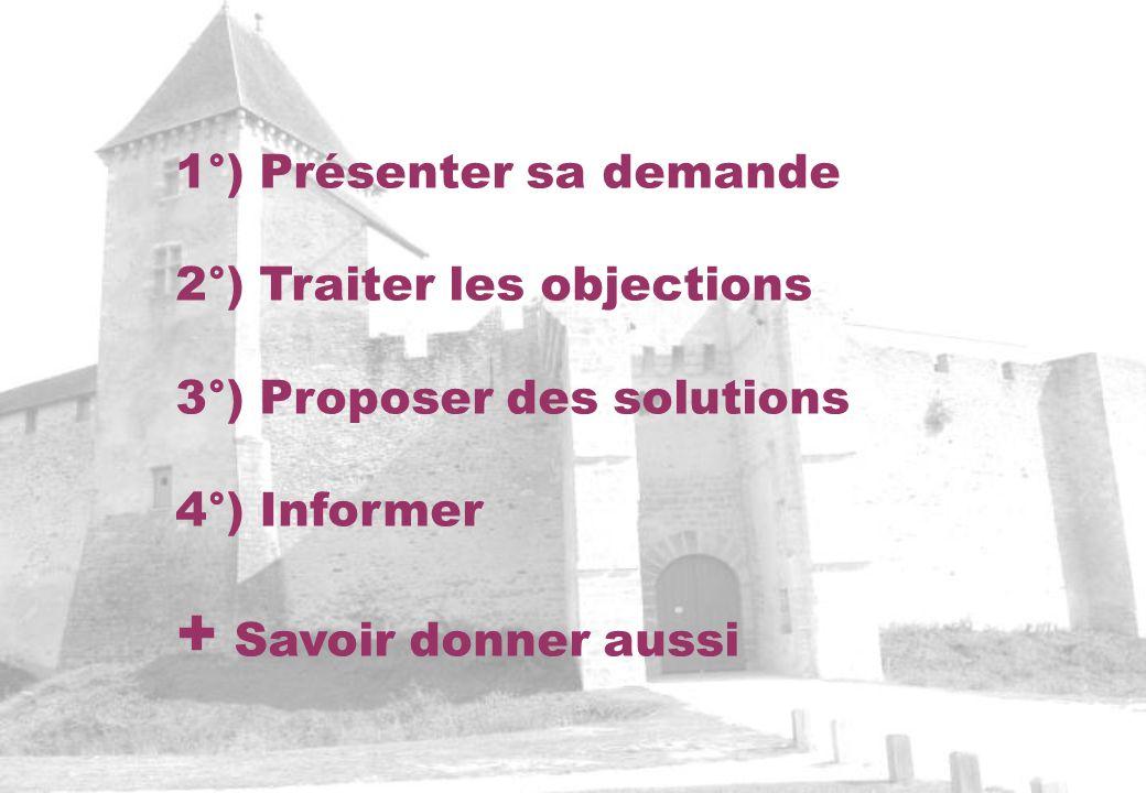 1°) Présenter sa demande 2°) Traiter les objections 3°) Proposer des solutions 4°) Informer + Savoir donner aussi
