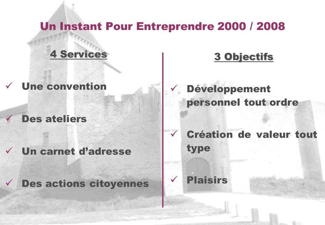 Un Instant Pour Entreprendre 2000/ 2008 4 Services Une convention Des ateliers Un carnet dadresse Des actions citoyennes 3 Objectifs Développement per