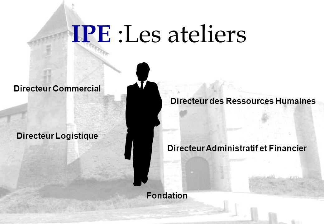 IPE :Les ateliers Directeur Administratif et Financier Directeur des Ressources Humaines Directeur Logistique Directeur Commercial Fondation