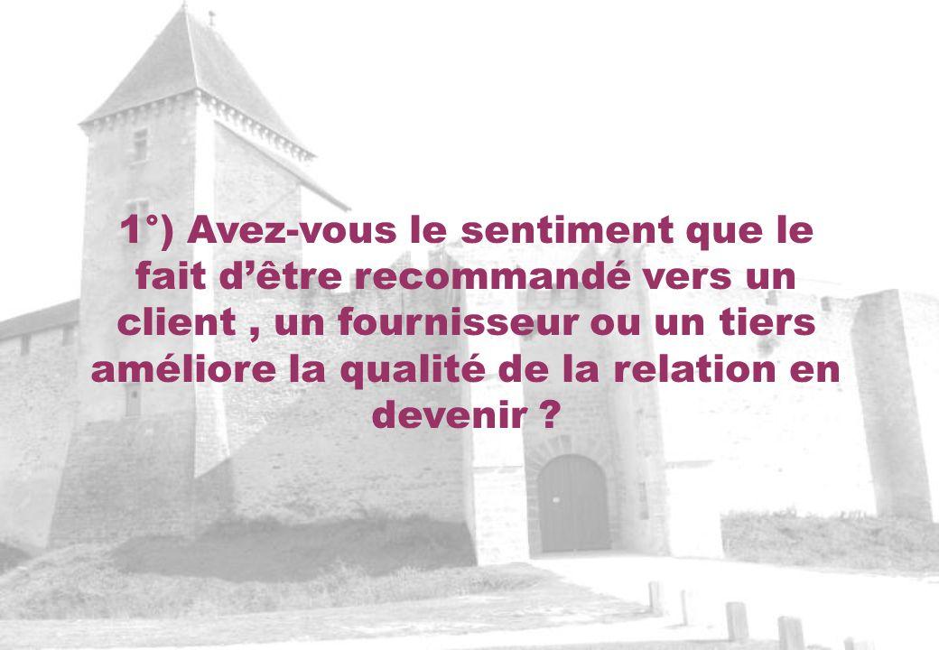 evous SARL : 27, rue de Sahel 75012 Paris Tél : 01.42.77.38.15 - christian.frank@evous.fr www.evous.fr