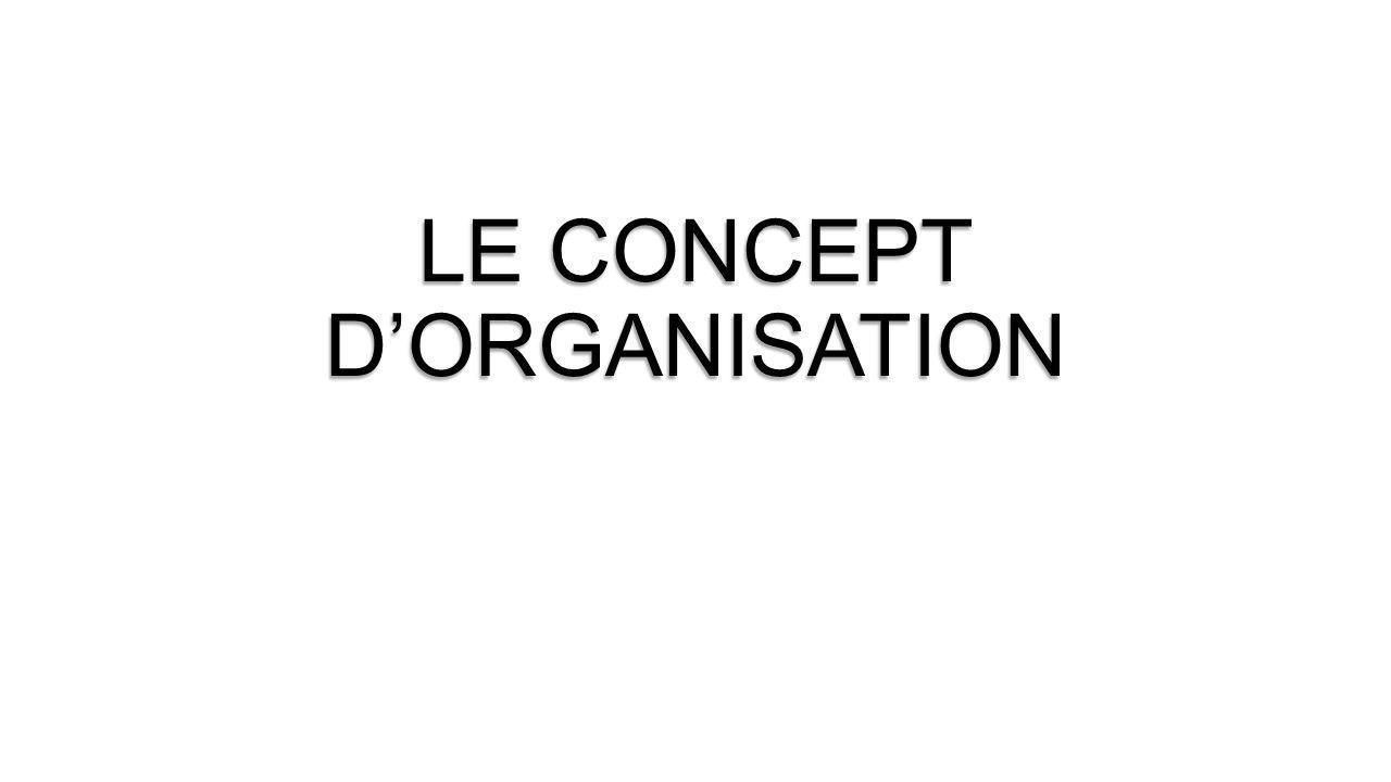 LE CONCEPT DORGANISATION LE CONCEPT DORGANISATION Une organisation est un regroupement de personnes et de moyens qui sont réunis dans un but précis.