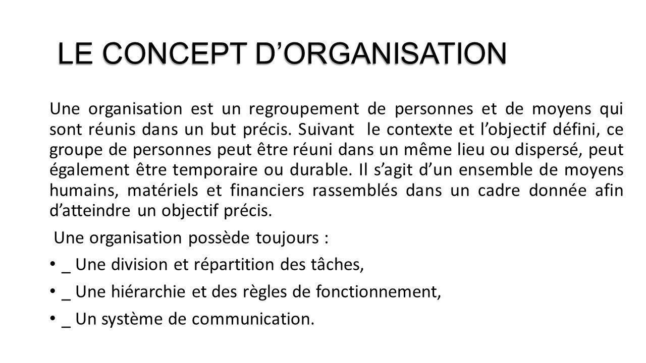 LE CONCEPT DORGANISATION LE CONCEPT DORGANISATION Une organisation est un regroupement de personnes et de moyens qui sont réunis dans un but précis. S