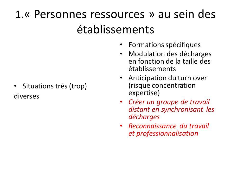 1.« Personnes ressources » au sein des établissements Situations très (trop) diverses Formations spécifiques Modulation des décharges en fonction de l
