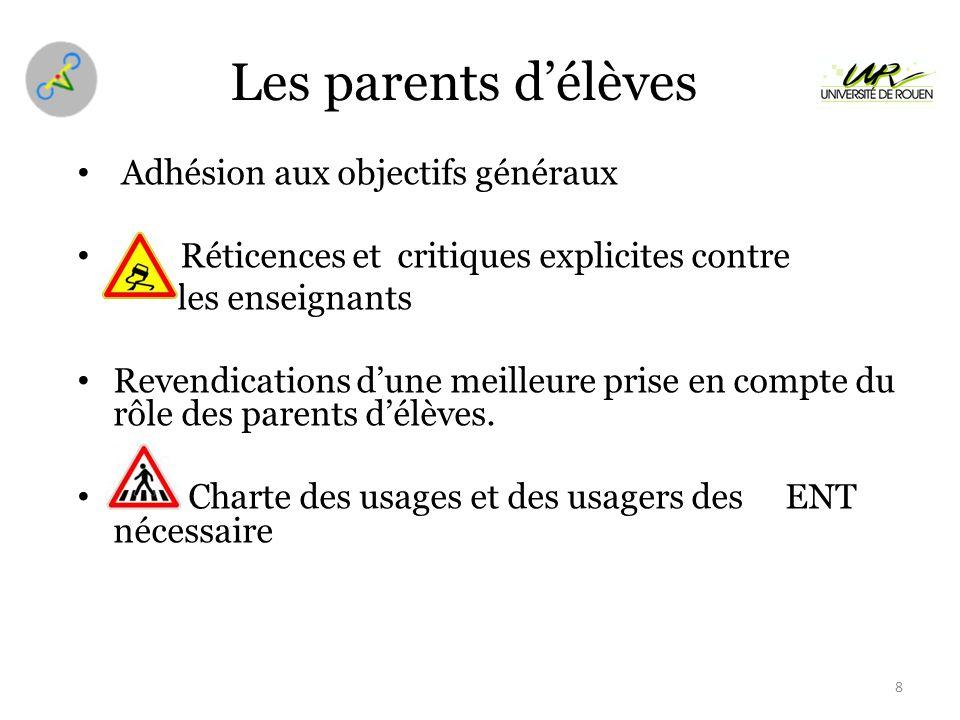 9 Trois scénarii Laccent est mis sur la formation des acteurs, sur les outils de vie scolaire, sur la communication avec les parents.