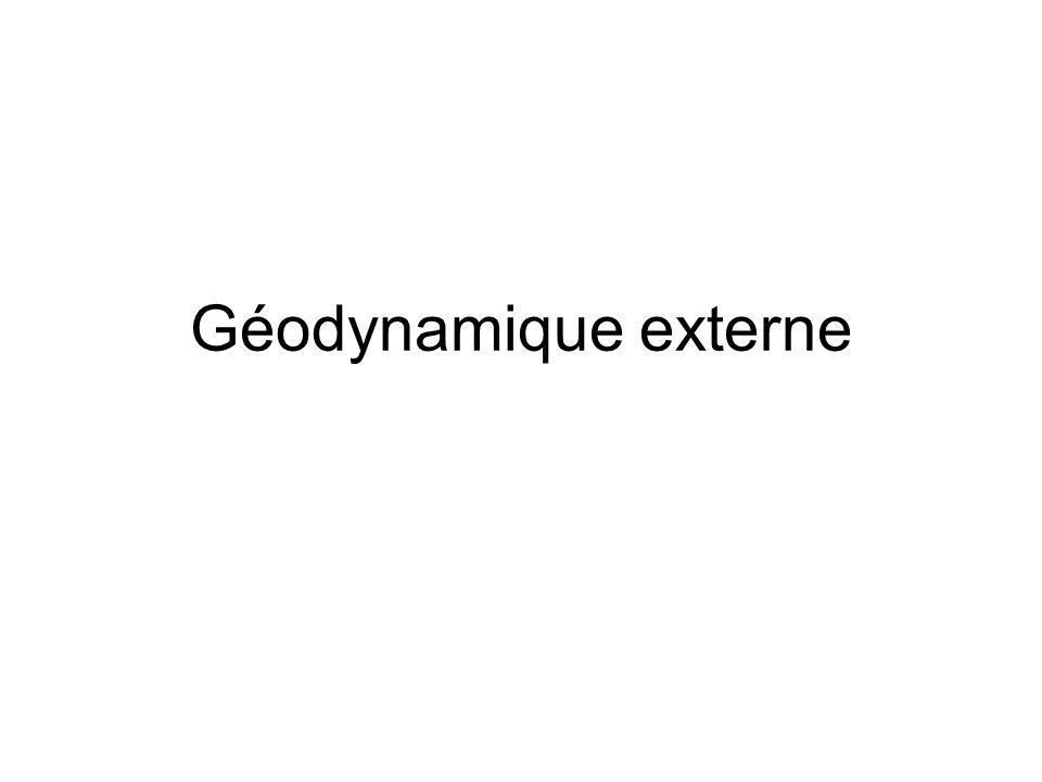 Géodynamique externe