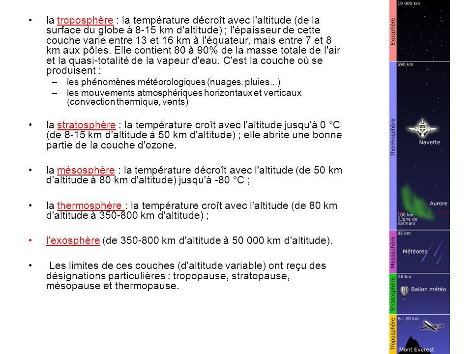 la troposphère : la température décroît avec l'altitude (de la surface du globe à 8-15 km d'altitude) ; l'épaisseur de cette couche varie entre 13 et