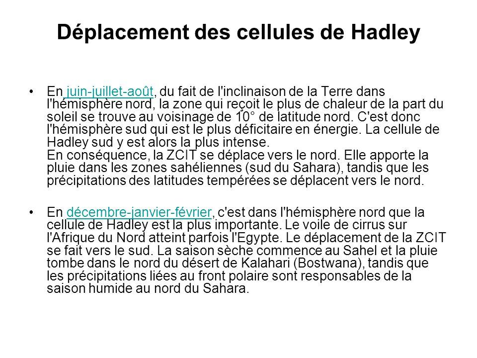 Déplacement des cellules de Hadley En juin-juillet-août, du fait de l'inclinaison de la Terre dans l'hémisphère nord, la zone qui reçoit le plus de ch