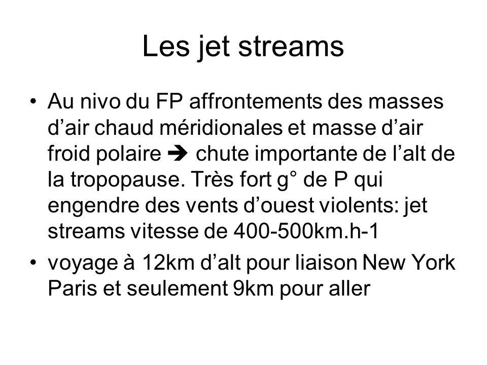 Les jet streams Au nivo du FP affrontements des masses dair chaud méridionales et masse dair froid polaire chute importante de lalt de la tropopause.