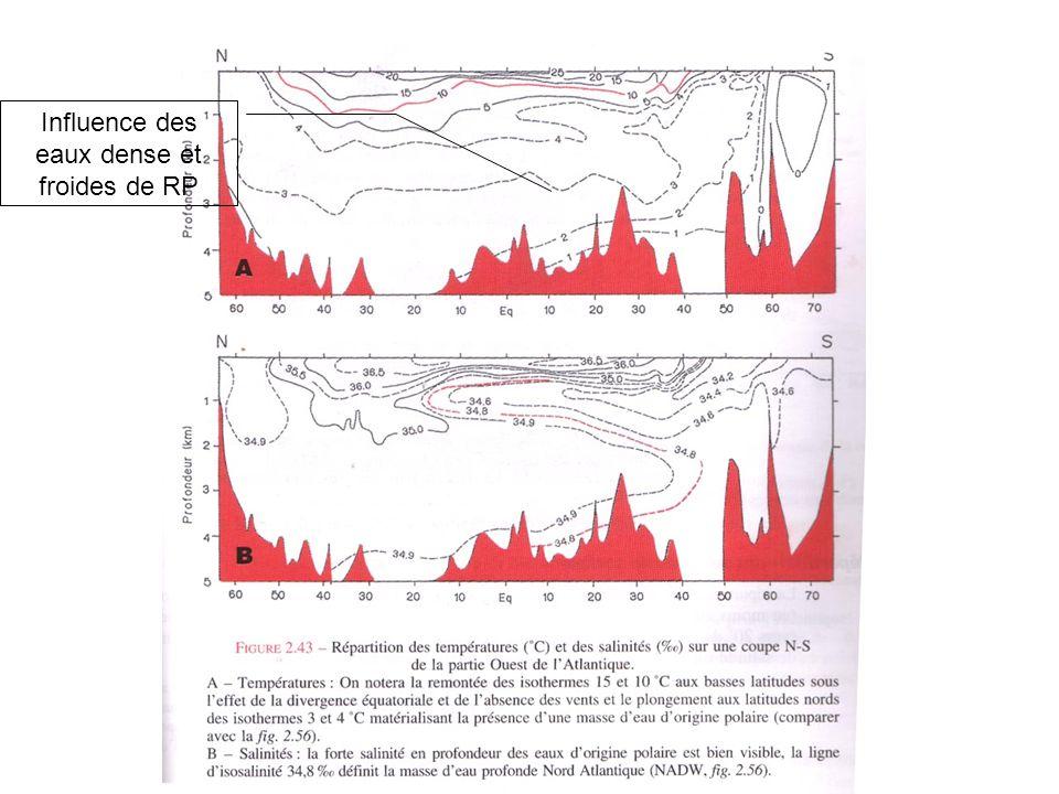 Influence des eaux dense et froides de RP