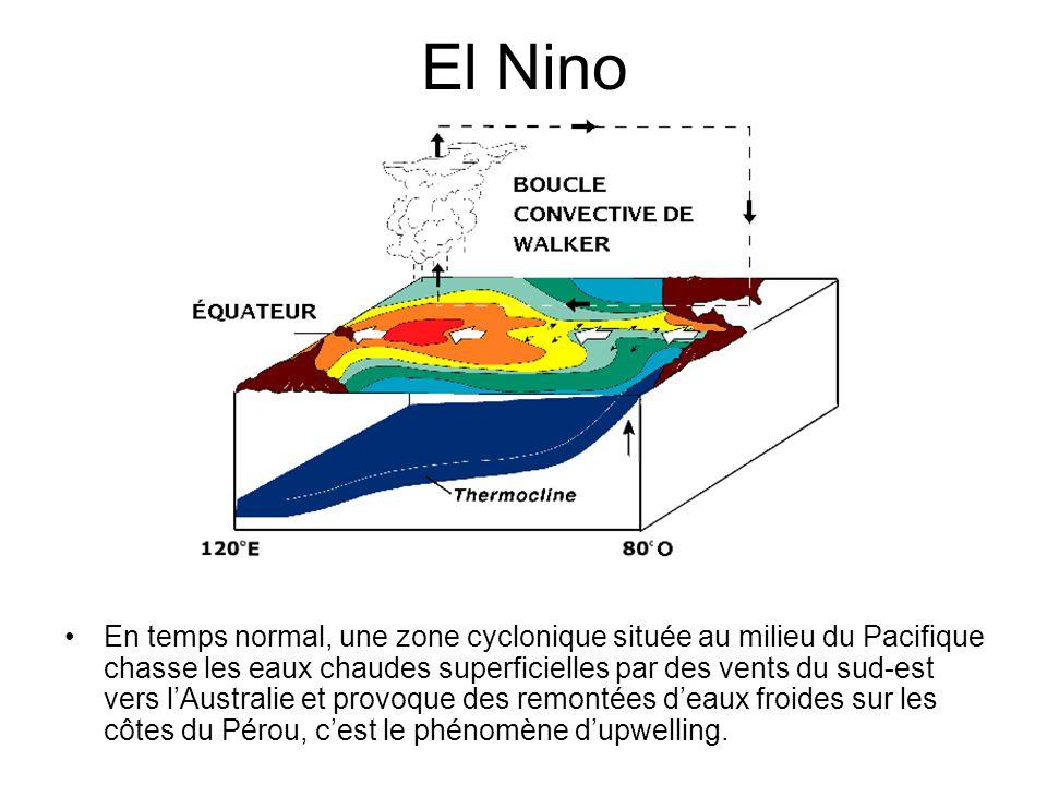 El Nino En temps normal, une zone cyclonique située au milieu du Pacifique chasse les eaux chaudes superficielles par des vents du sud-est vers lAustr