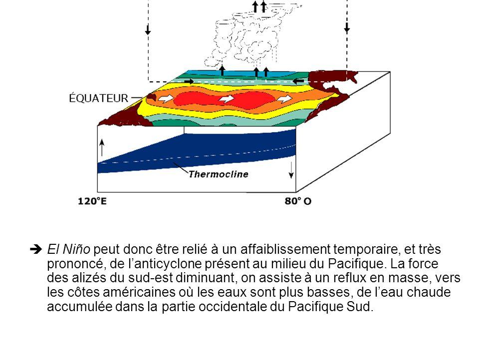 El Niño peut donc être relié à un affaiblissement temporaire, et très prononcé, de lanticyclone présent au milieu du Pacifique. La force des alizés du