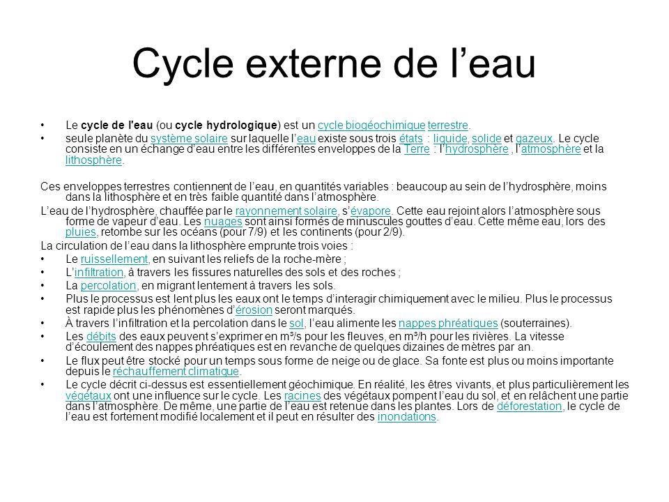 Cycle externe de leau Le cycle de l'eau (ou cycle hydrologique) est un cycle biogéochimique terrestre.cycle biogéochimiqueterrestre seule planète du s