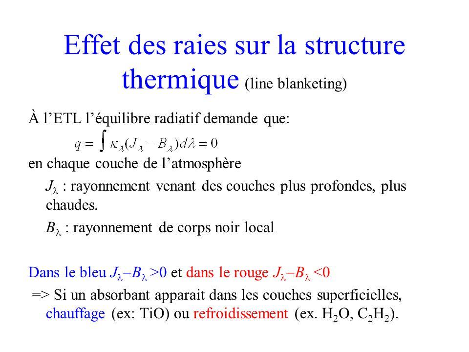 À lETL léquilibre radiatif demande que: en chaque couche de latmosphère J : rayonnement venant des couches plus profondes, plus chaudes.