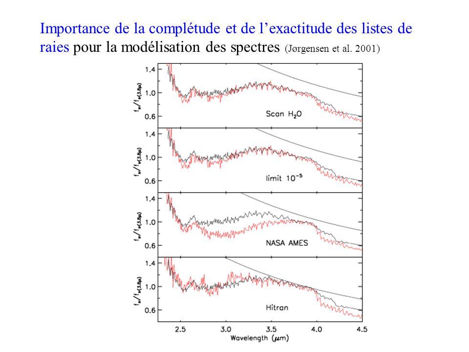 Importance de la complétude et de lexactitude des listes de raies pour la modélisation des spectres (Jørgensen et al.