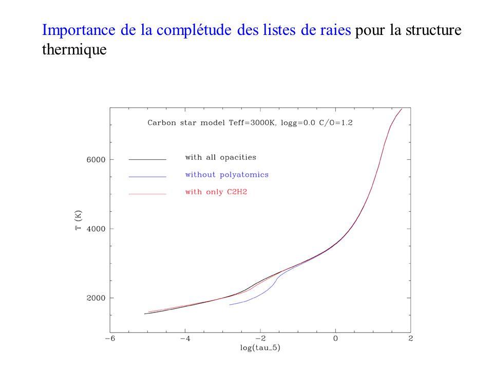 Importance de la complétude des listes de raies pour la structure thermique