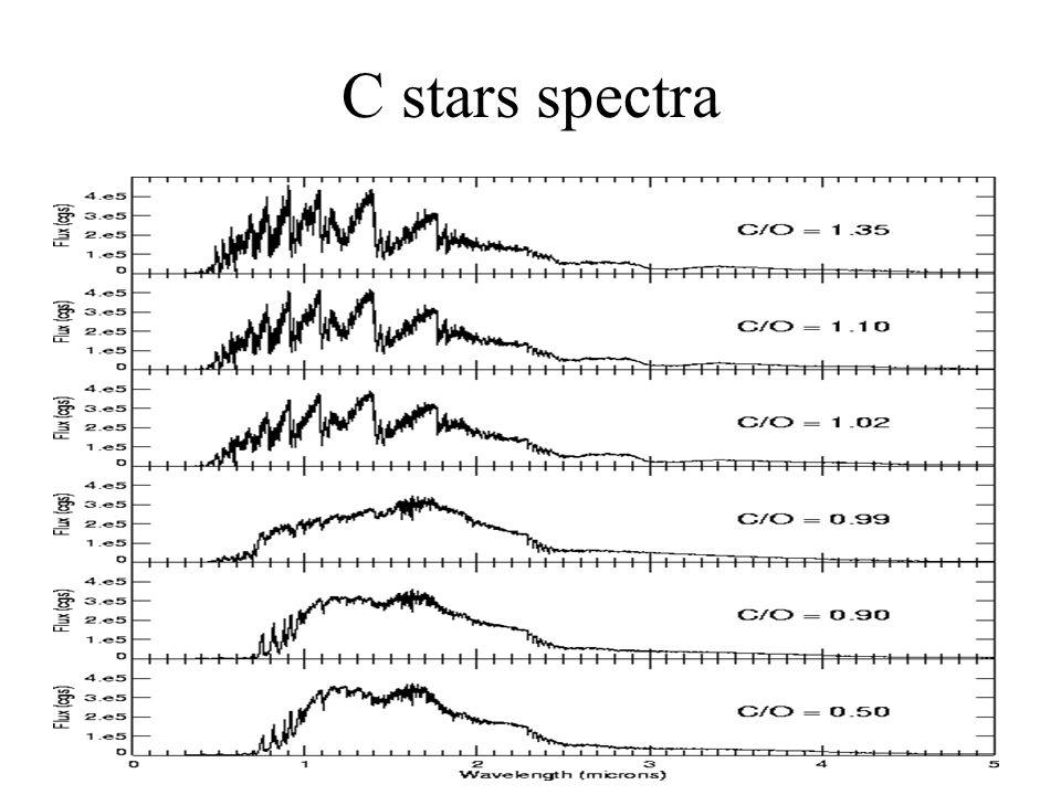 C stars spectra