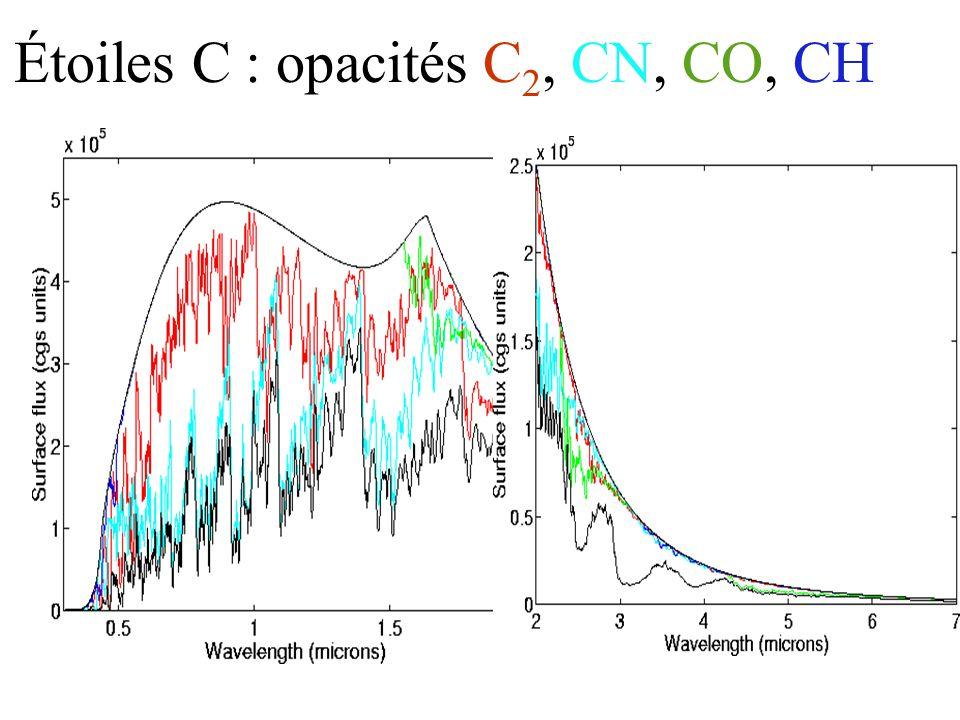 Étoiles C : opacités C 2, CN, CO, CH