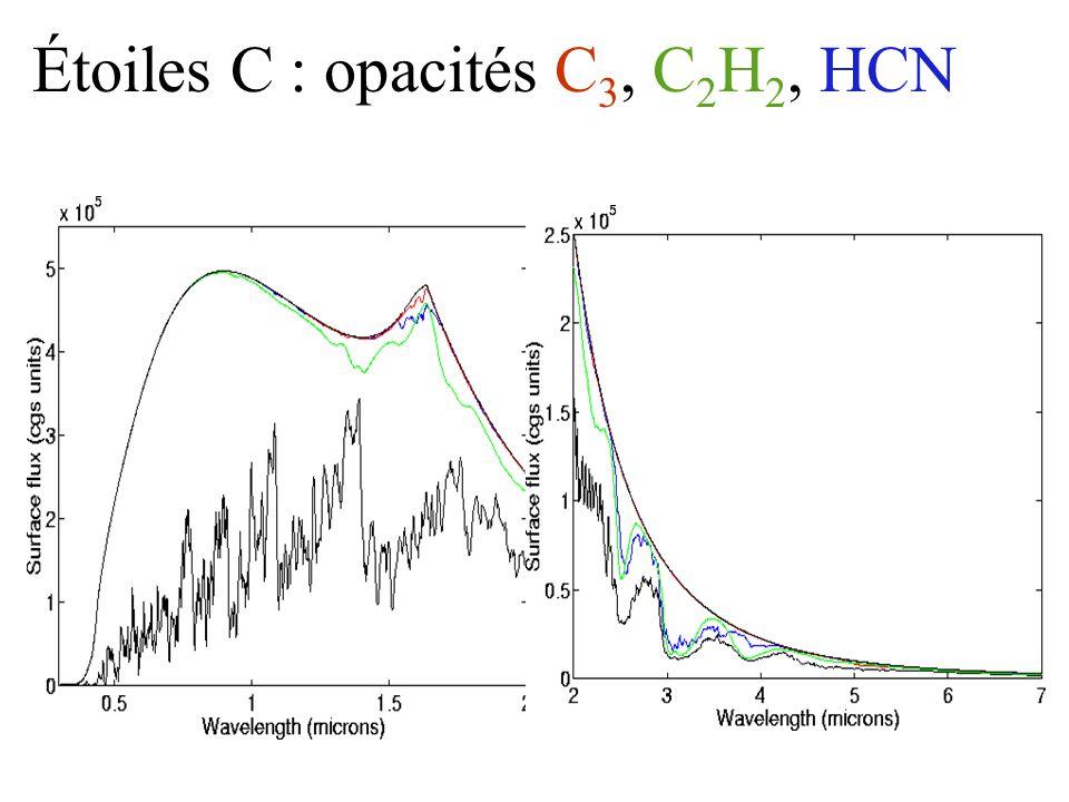 Étoiles C : opacités C 3, C 2 H 2, HCN