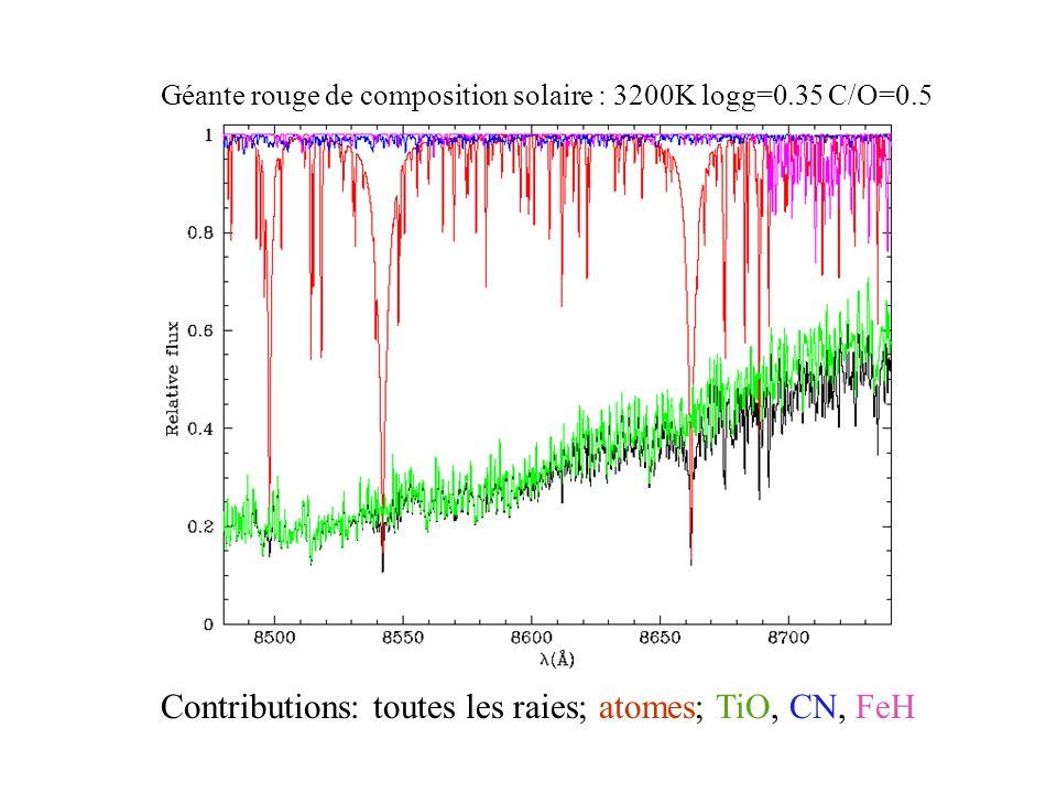 Contributions: toutes les raies; atomes; TiO, CN, FeH Géante rouge de composition solaire : 3200K logg=0.35 C/O=0.5