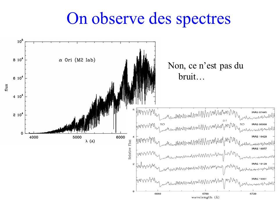 On observe des spectres Non, ce nest pas du bruit…