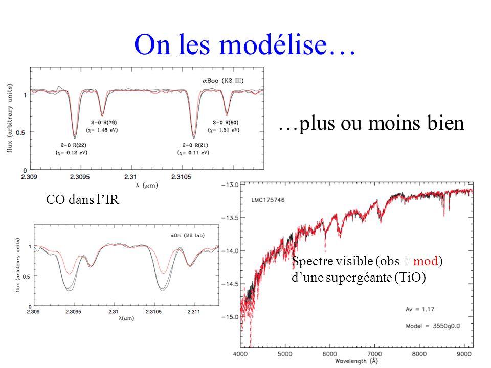 Listes de raies Il faut donc des listes de raies aussi complètes que possible pour la structure thermique des modèles: complétude jusquà des énergies élevées positions approximatives intensités approximatives (et dans les bonnes bandes) pour la modélisation des spectres complétude dans le domaine modélisé positions avec une précision de laboratoire intensités à 10% ou mieux, si possible