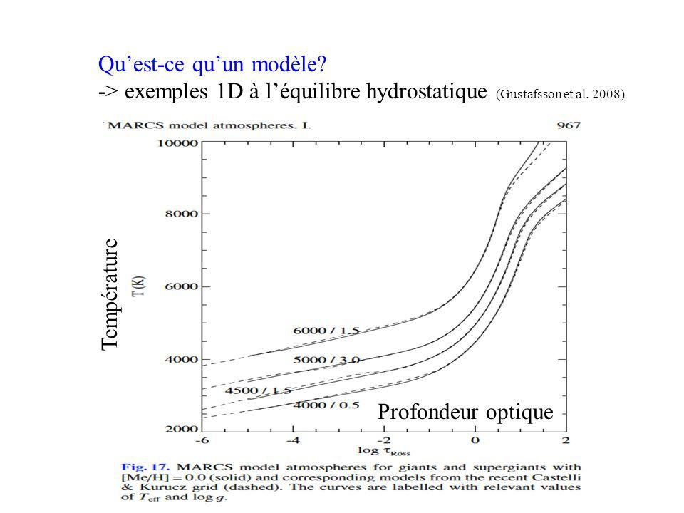 Quest-ce quun modèle. -> exemples 1D à léquilibre hydrostatique (Gustafsson et al.