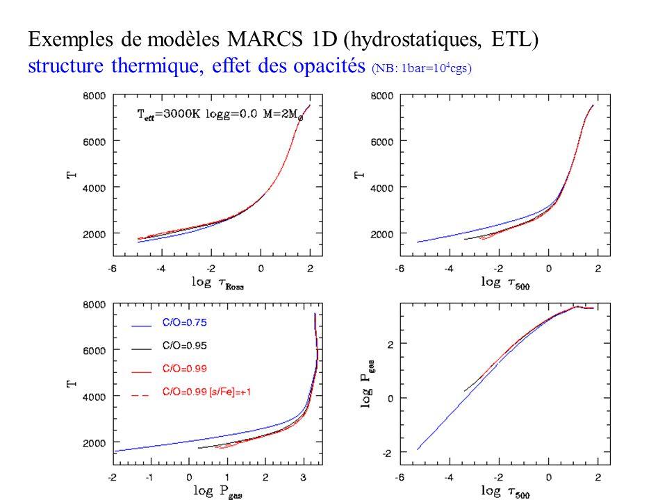Exemples de modèles MARCS 1D (hydrostatiques, ETL) structure thermique, effet des opacités (NB: 1bar=10 4 cgs)