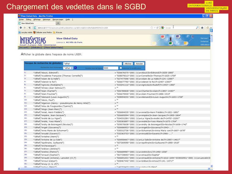 Intégration dans le SIGB Intervention dans la routine JConversionDriver.int Insertion dune nouvelle fonction qui intervient après conversion de la notice au format Unimarc dans le cas du chargement dune notice bibliographique avec le profil de conversion « MARC21-UNIMARC »