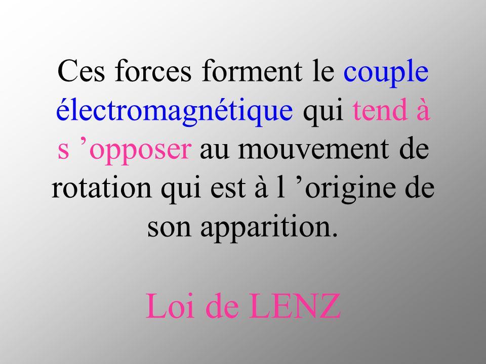 Ces forces forment le couple électromagnétique qui tend à s opposer au mouvement de rotation qui est à l origine de son apparition. Loi de LENZ