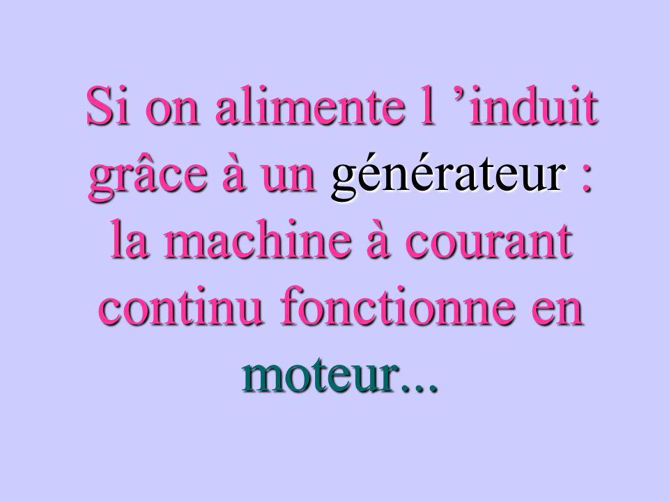 Si on alimente l induit grâce à un générateur : la machine à courant continu fonctionne en moteur...