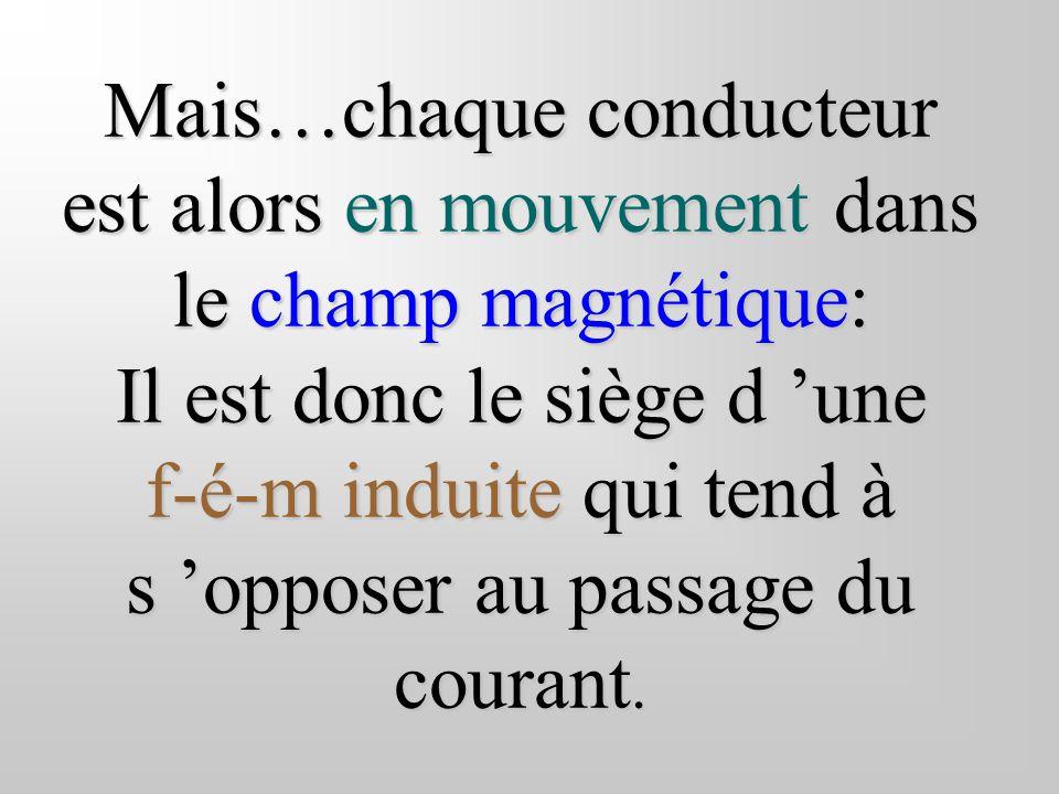 Mais…chaque conducteur est alors en mouvement dans le champ magnétique: Il est donc le siège d une f-é-m induite qui tend à s opposer au passage du co