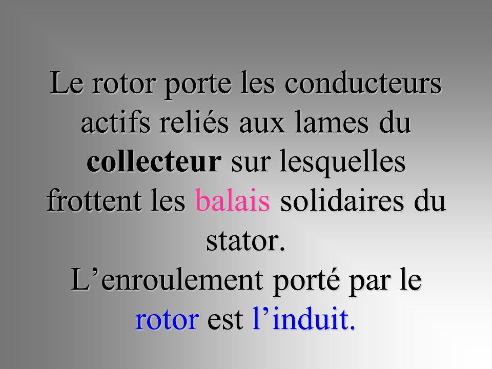 Le rotor porte les conducteurs actifs reliés aux lames du collecteur sur lesquelles frottent les balais solidaires du stator. Lenroulement porté par l